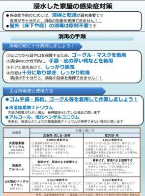 厚生労働省の浸水した家屋の感染症対策の手順