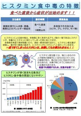 ヒスタミン食中毒の啓発チラシ①